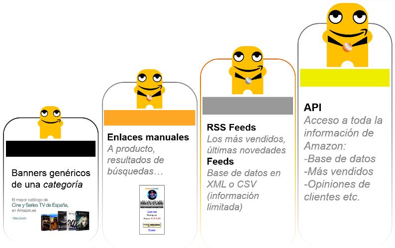 Programa Afiliados Amazon
